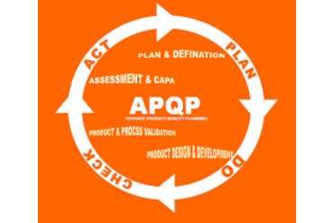 Fundamentals of Product Quality Planning (APQP) & Implementation of the Production Part Approval Process (PPAP)